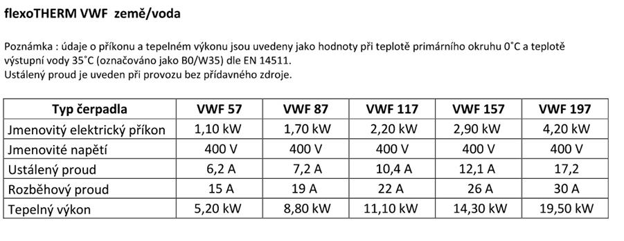 tabulka hodnot aroTherm